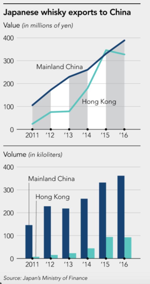 Tinh thần nghệ nhân: Yếu tố thúc đẩy xu hướng đầu tư mới ở Trung Quốc